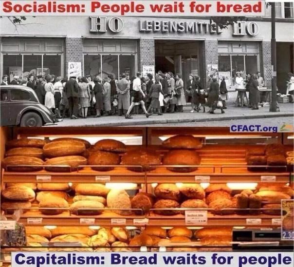 The simplified difference between socialism and capitalism