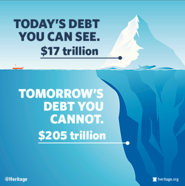Todays debt, tomorrows debt.